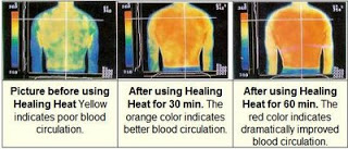 Healing Heat - Far Infrared Radiation Healing Heating Pad Technology